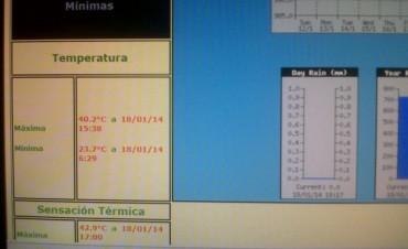 Sofocante: Olavarría registró la temperatura más alta de los últimos años