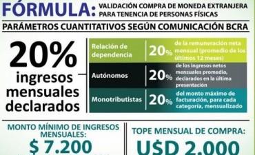 Dólares: numerosas consultas en la AFIP sede Olavarría