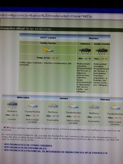 Verano:  pronostican una semana tórrida