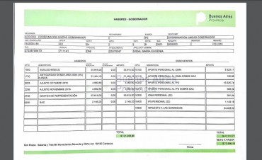 La gobernadora Vidal cobra unos 120 mil brutos