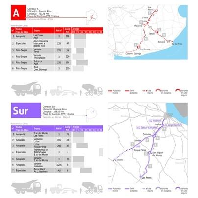 Autopista 3: publicaron el llamado a licitación en el Boletín Oficial