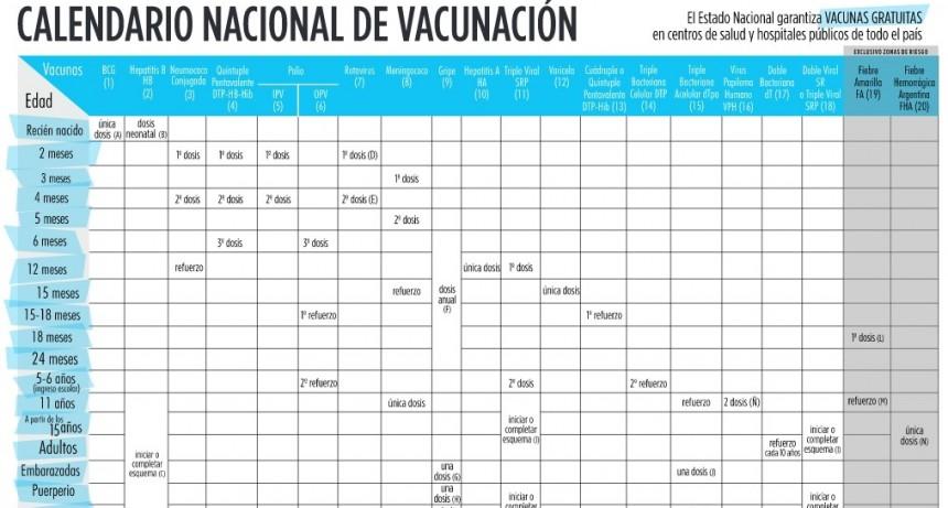 En Olavarría también faltan vacunas, pero piden tranquilidad