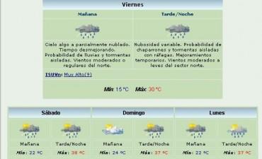 El Servicio Meteorológico anuncia calor intenso hasta el viernes 3