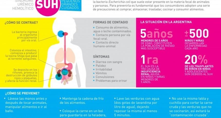 Un niño olavarriense con Síndrome Urémico Hemolítico fue derivado a La Plata