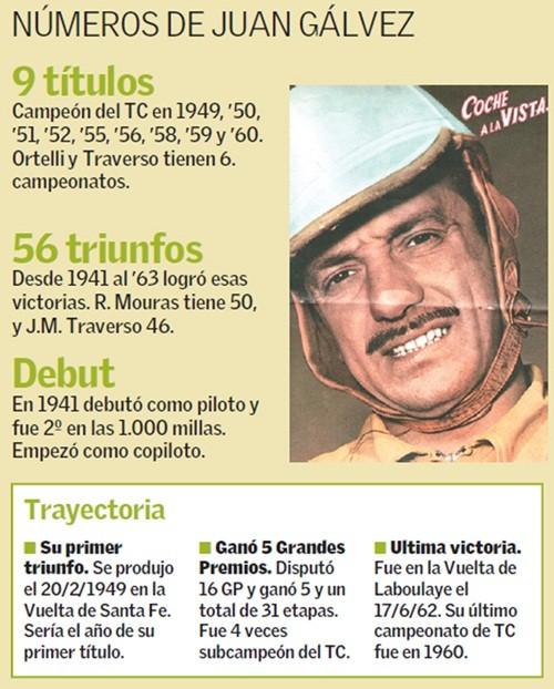 Nuevo aniversario de la muerte de Juan Galvez