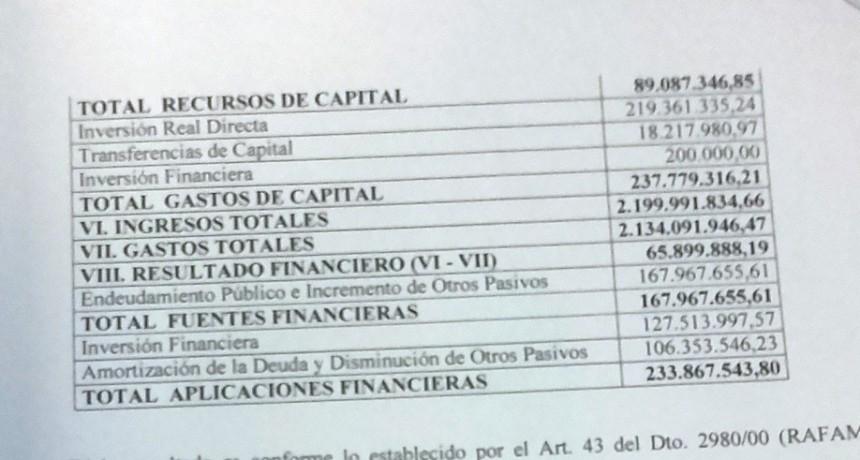 La Rendición de Cuentas 2018 ya está en el Concejo