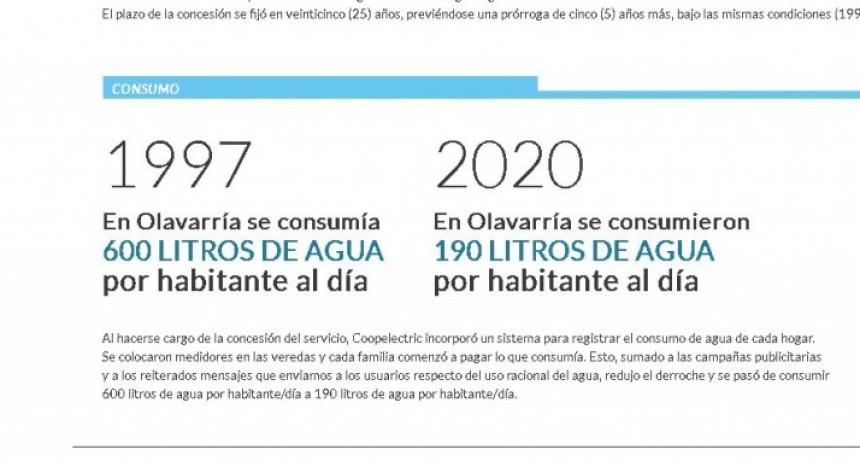 En el Día Nacional del Agua, Coopelectric destaca la medición del consumo