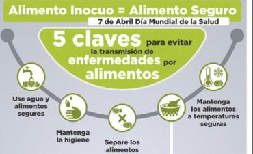 Campaña informativa en el marco del Día Mundial de la Salud