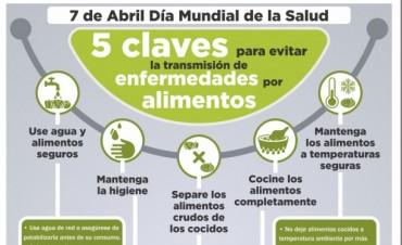 Día Mundial de la Salud: 7 de abril