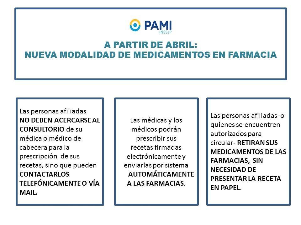 Receta electrónica para los afiliados del PAMI