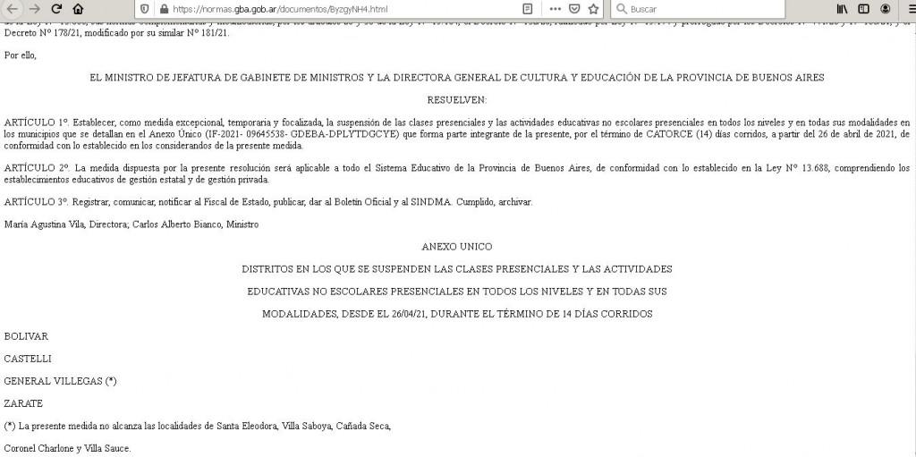 Conceden a Bolívar el pase a Fase 2