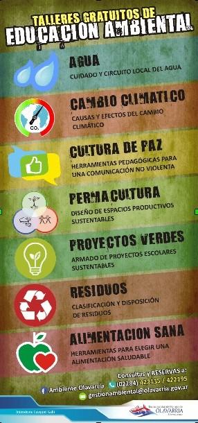 Talleres gratuitos de Educación Ambiental