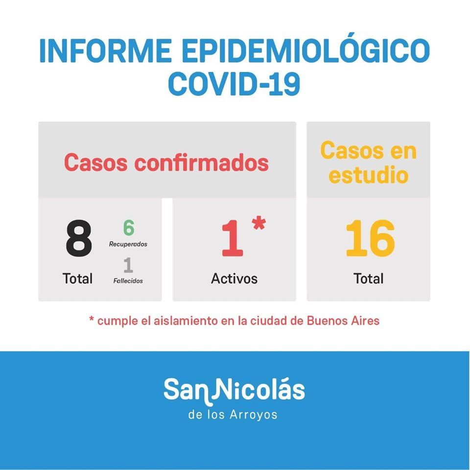 San Nicolás dejará de contar como casos a los trabajadores que fueron positivos en Olavarría