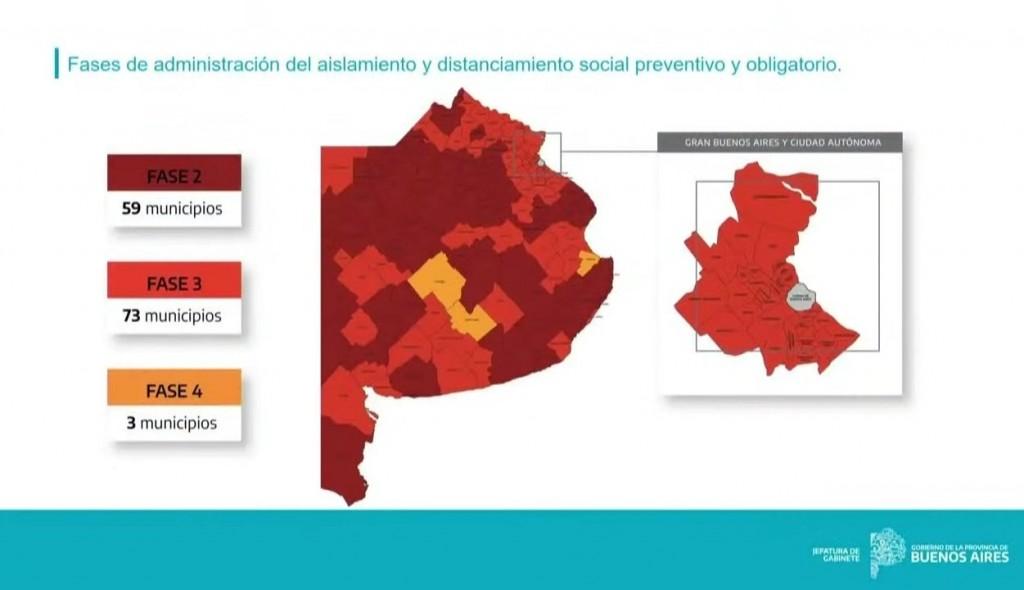 Olavarría es uno de tres distritos en Fase 4