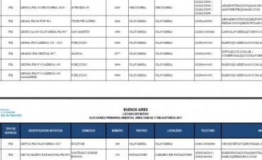 Sólo seis FM de Olavarría emiten publicidad electoral gratuita