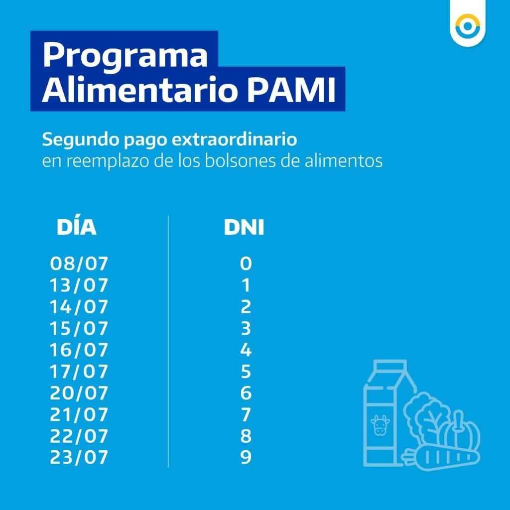 PAMI entregará dinero en lugar de bolsas del Probienestar