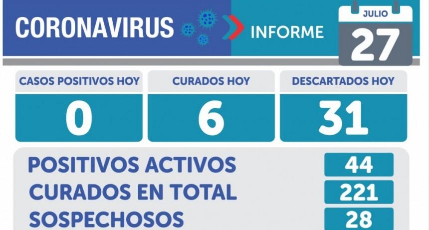 Informe Sanitario: Ningún contagio en Olavarría arrojó el testeo de este lunes