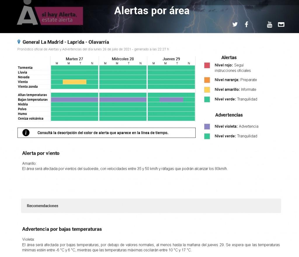 Alerta y advertencia del Servicio Meteorológico para Olavarría, La Madrid y Laprida