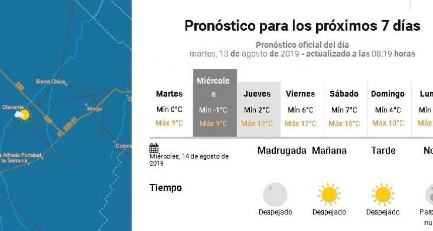 Bajas temperaturas para lo que resta de la semana
