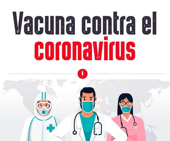 Cinco países  están en la carrera por la vacuna contra el coronavirus