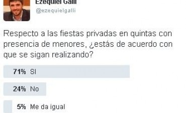 Galli pregunta: Otra vez por Twitter el intendente consulta a los vecinos