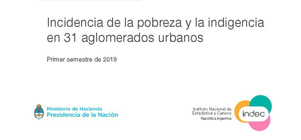 La pobreza afecta a más del 35% de los argentinos y a un cuarto de los hogares