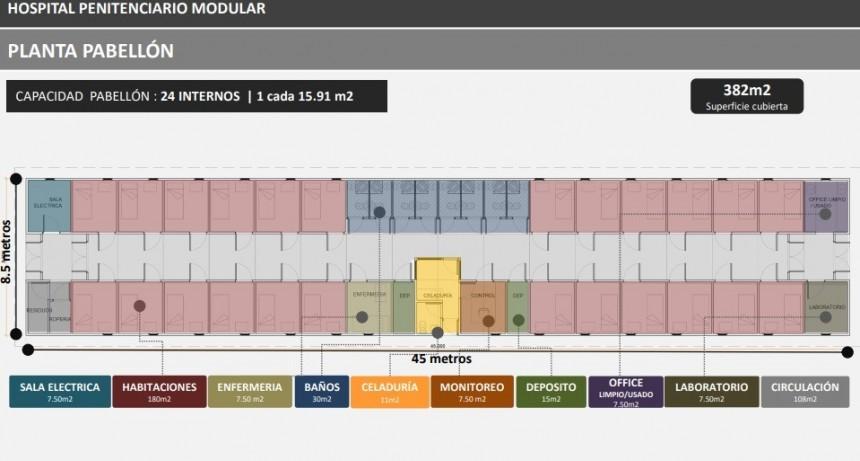 La Provincia construirá Hospitales Modulares en la Unidad 38 de Sierra Chica y en la 30 de Alvear