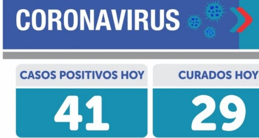 Emergencia Sanitaria: 41 casos positivos en Olavarría