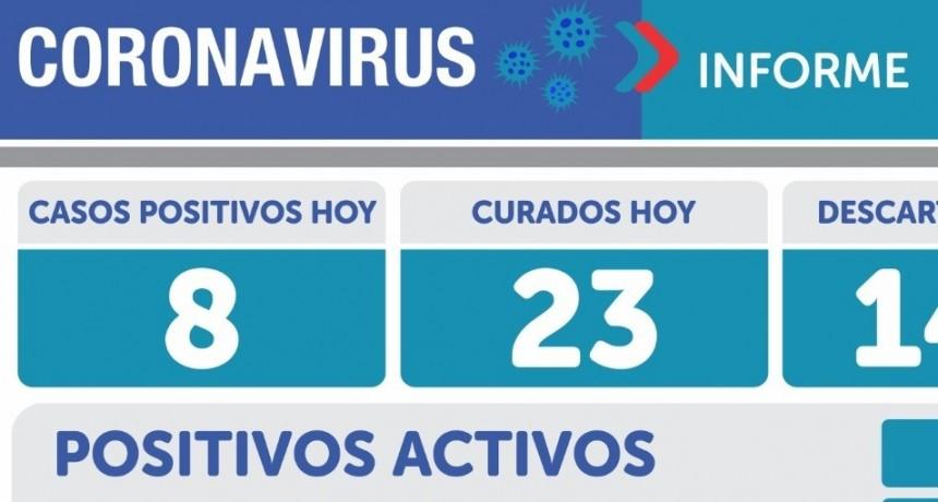 Emergencia Sanitaria: 8 nuevos contagios de COVID en Olavarría