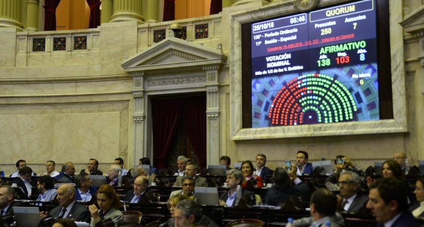 Diputados dio media sanción al Presupuesto 2019