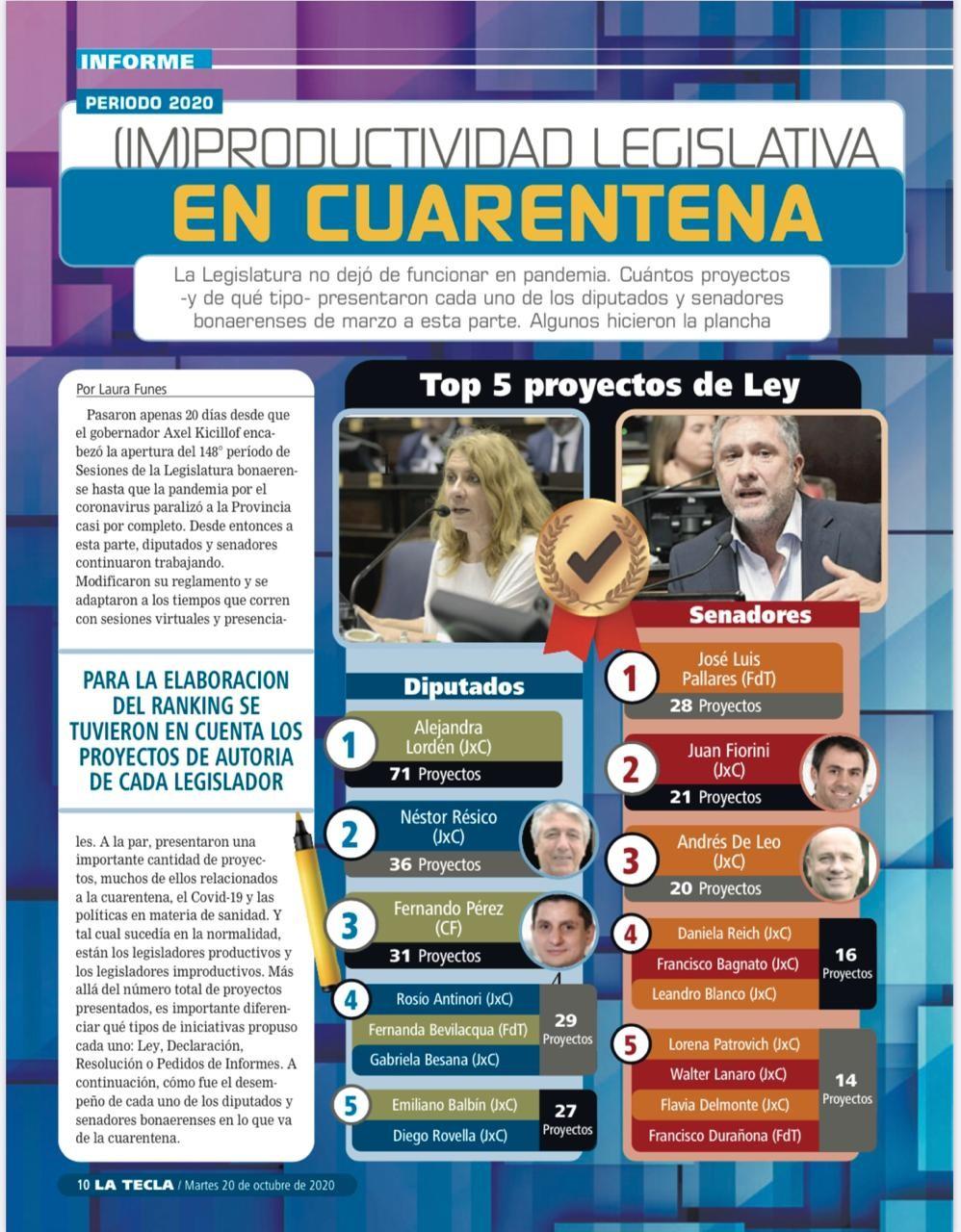 Alejandra Lordén fue la legisladora que más proyectos de ley presentó durante este 2020