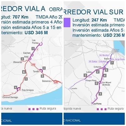 Autopistas: habrá obras en Ruta 3 y 226 en la primera etapa, desde abril 2018