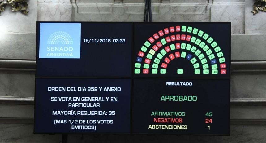 Senadores aprobaron el Presupuesto 2019 tras 13 horas de debate