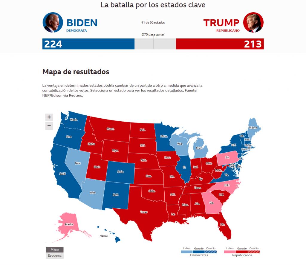 La elecciones en EE.UU. con 'final abierto'