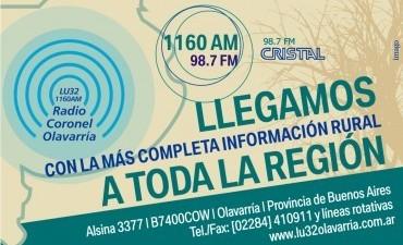 Panorama de noticias de la hora 20 de Radio Olavarría