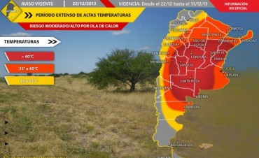 El calor: la toma de sol, la deshidratación y el dengue, una mezcla muy perjudicial