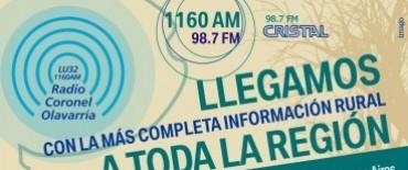Panorama de la hora 20 de Radio Olavarría